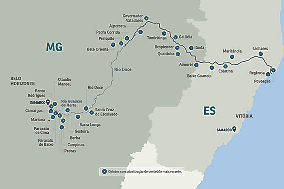 Caminho do minério (Fonte: Site da Samarco)