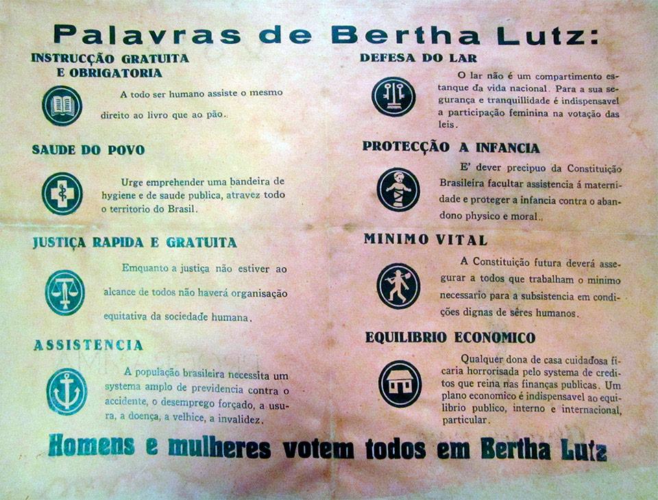 Fonte: Arquivo Nacional
