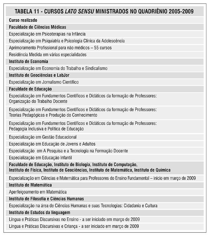 Suficiente UNICAMP - RELATÓRIO DO GESTÃO 2005-2009 :: CK81